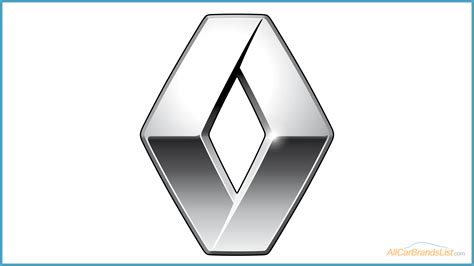 French Car Brands, Companies And Manufacturers