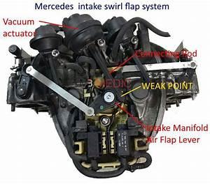 Mercedes P2004 Code