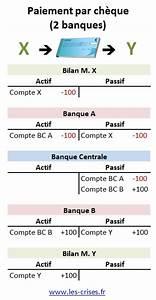 Paiement Par Virement Bancaire Entre Particuliers : 0340 la monnaie banque centrale 2 3 explications ~ Medecine-chirurgie-esthetiques.com Avis de Voitures