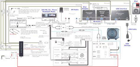pioneer cd player wiring diagram wellread me