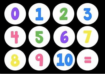 Numbers Number