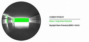 Methodologies For Glare Analysis