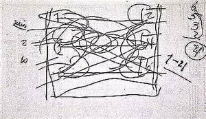 Sequence Diagram Merce