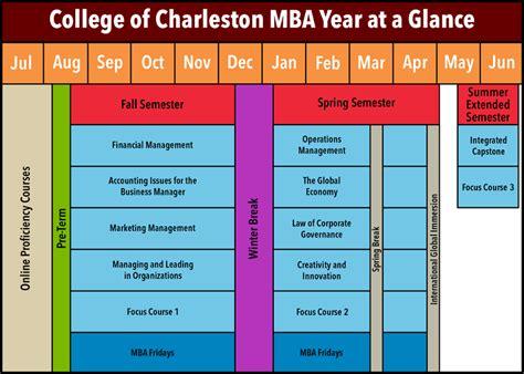 academic calendar college charleston
