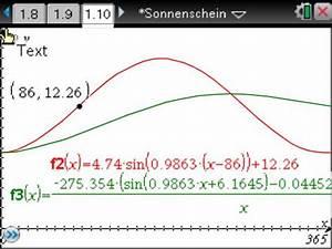 Stammfunktionen Berechnen : materialien aus mathematik seminaren sii integralrechnung zum wiki ~ Themetempest.com Abrechnung