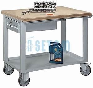 Desserte En Bois : desserte atelier 2 plateaux 1 tiroir et dessus bois charge 500 kg ~ Teatrodelosmanantiales.com Idées de Décoration
