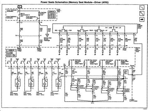 Chevy Trailblazer Fuse Box Diagram Wiring Forums