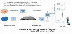 Giga Wire Technology  U0e40 U0e17 U0e04 U0e42 U0e19 U0e42 U0e25 U0e22 U0e35 U0e2d U0e34 U0e19 U0e40 U0e15 U0e2d U0e23 U0e4c U0e40 U0e19 U0e47 U0e15 U0e1a U0e19 U0e2a U0e32 U0e22 U0e17 U0e2d U0e07 U0e41 U0e14 U0e07  U0e04 U0e27 U0e32 U0e21