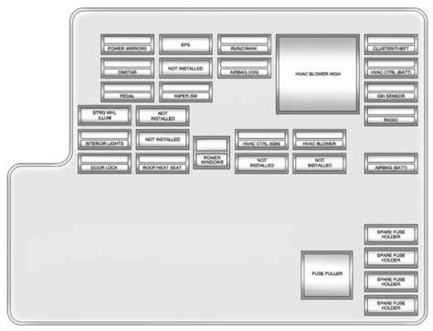 Chevrolet Malibu Fuse Box Diagram