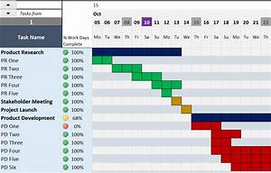 gantt chart maker excel template With gantt diagram excel template