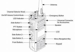 Motorola Dp4801 Ex Atex Radio