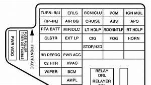 2003 Pontiac Sunfire Fuse Box Diagram