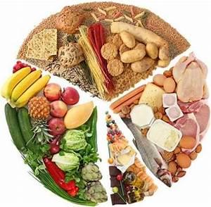 Диета таблица продуктов питание при псориазе