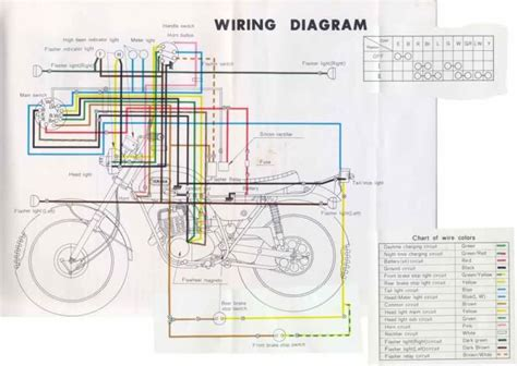 Yamaha Dt3 250 Wiring Diagram by 1000 Images About Our Bike On Bobbers Custom