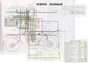 Cc Dirt Bikes Wiring Diagram
