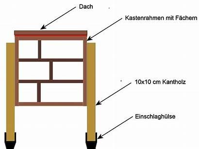 Insektenhotel Bauen Selber Bauanleitung Bauplan Werkzeug
