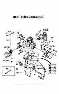 Basic Engine Component Diagram
