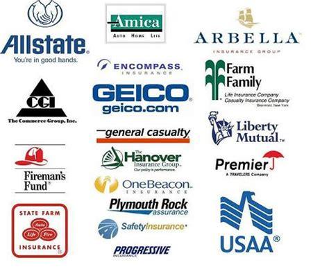 Insurance (auto-home-loan-life) Related Keywords – ADWORD
