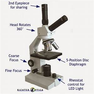 Microscope World Blog  March 2014