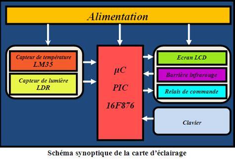 schema de commande eclairage projets fin d 233 tudes pfe commande de l 233 clairage
