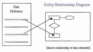 File Entity Relationship Diagram Jpg