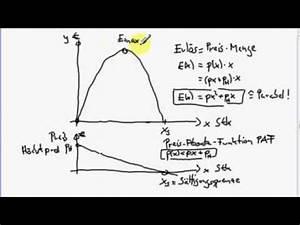 Cournotscher Punkt Berechnen : gida markt preis wirtschaft schulfilm dvd tr doovi ~ Themetempest.com Abrechnung