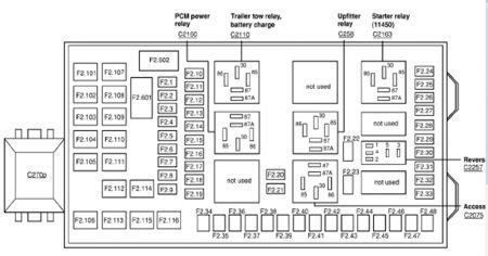 2006 F350 Powerstroke Fuse Diagram by 1997 Ford F350 No Power To Guages Or Tachometer
