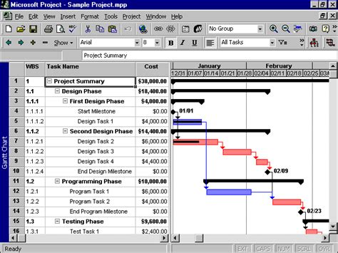 Microsoft Project Plan Example  Project Plan Templates