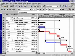 microsoft project plan example project plan templates With example of a project plan template