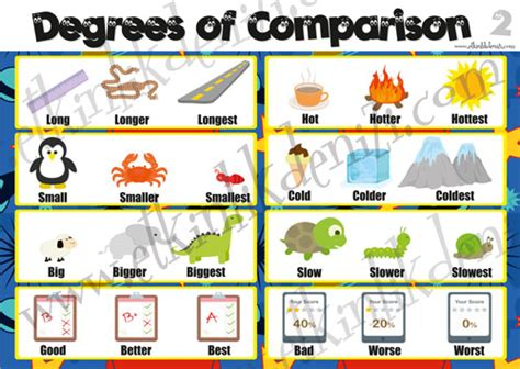 Degrees Of Comparison (two Poster