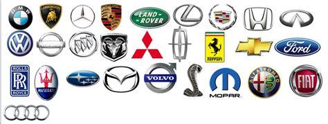 Sports Car Logos And