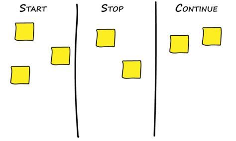 start stop methode favorite retrospective techniques an agile mind