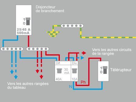 Schema Cablage Telerupteur Unipolaire Legrand