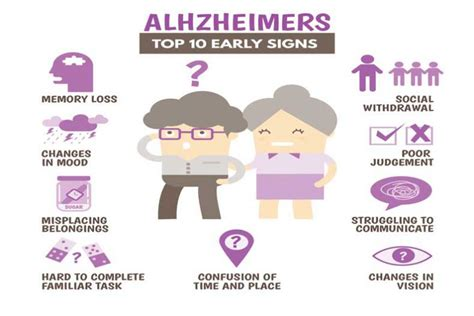The Difference Between Alzheimer's And Dementia  Upmc. Yin Yan Signs Of Stroke. Truck Signs. Hollow Signs. Fire Hazard Signs Of Stroke. Lighted Signs. High Impact Signs Of Stroke. Bloods Signs. Modern Bathroom Signs Of Stroke