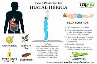 Hernia Hiatal Remedies Yoga Hernias Symptoms Poses