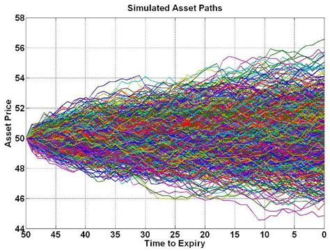 intelligent algorithmic trading systems