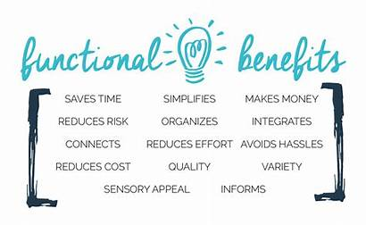 Functional Benefits Pyramid Value Elements Brand Audience