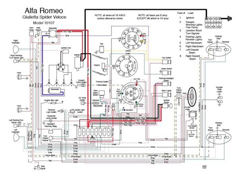 1957 Mga Wiring Diagram by Alfa Romeo Spider 1971 Wiring Diagram Circuit And Wiring