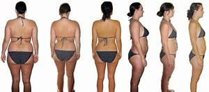 Как похудеть за 5 минут на 10 кг