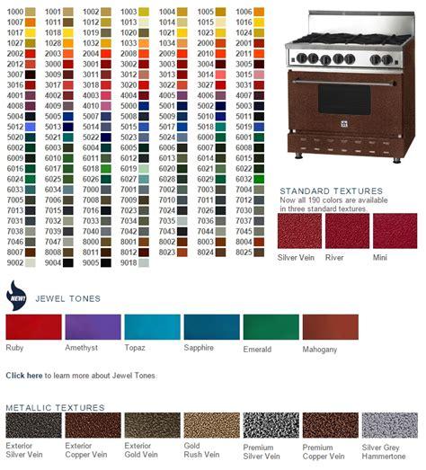 bluestar ranges      custom colors