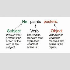 Subject Verb Object  Google Search  English  Learn English Grammar, Basic Grammar, English