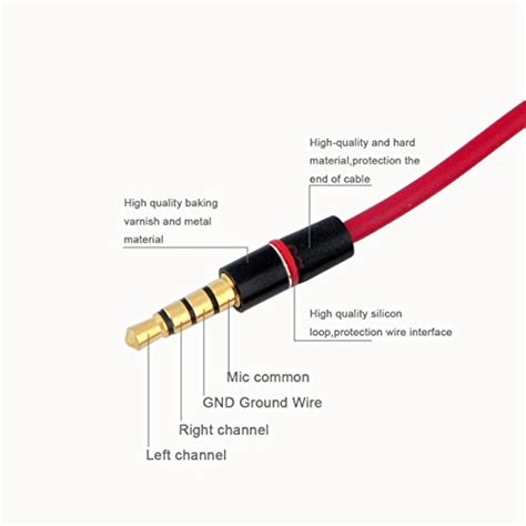 Replacement Cable For Dre Headphones Monster Solo