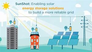 DOE Funds $18 Million In Six 'After-Sunset & Cloudy' Solar ...