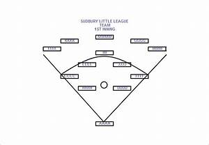 softball field position sheets pictures to pin on With baseball position chart template
