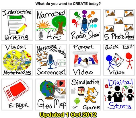 moving at the speed of creativity learning about visual