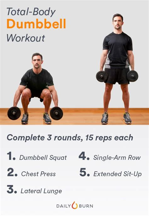 dumbbell workout kettlebell body dumbbells training strength kettlebells total circuit squat deadlift weight workouts vs cardio winner circle choose should
