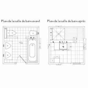 douches a l39italienne pratiques design et With plan salle de bain douche italienne