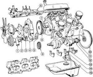 similiar diagram of ford 3 8 liter v6 1999 model keywords ford ranger engine diagram 2000 ford mustang 3 8 engine diagram ford