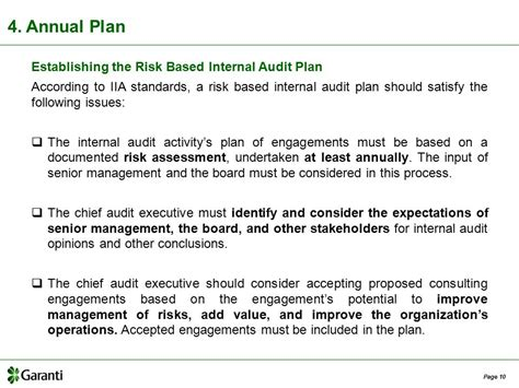 Risk Based Internal Audit In Banks