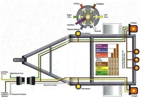 big tex trailer wiring diagram fuse box  wiring diagram